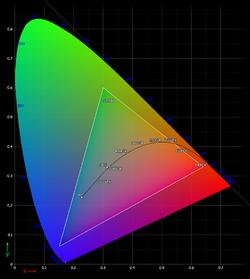 VB颜色代码与HTMl颜色值代码对比